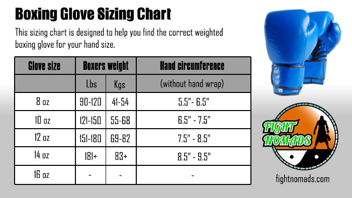 Boxing glove sizing chart for specific hand sizes.